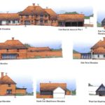 Proposed elevations to the Garden House